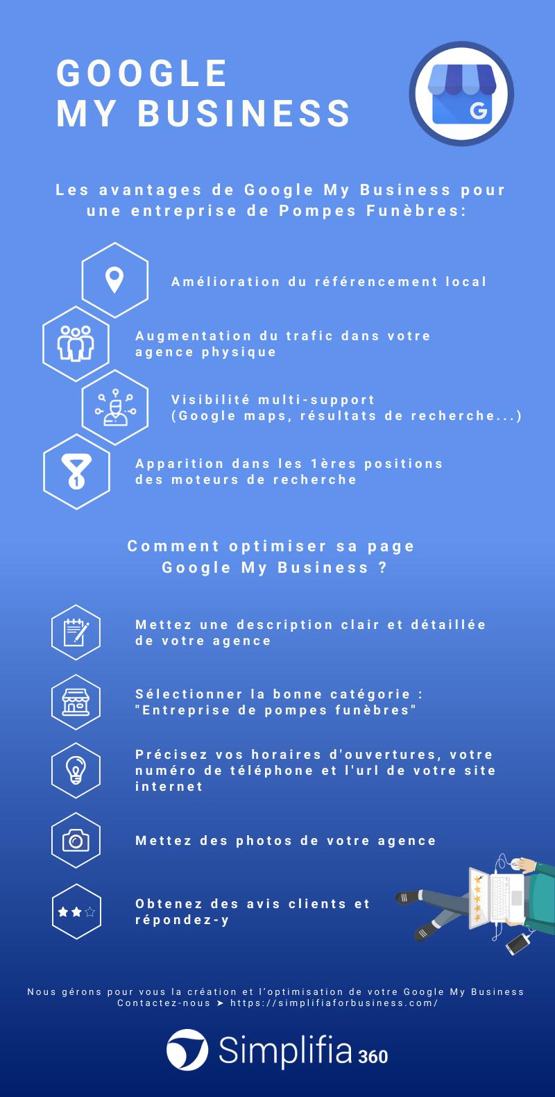 Infographie - Google my Business Simplifia